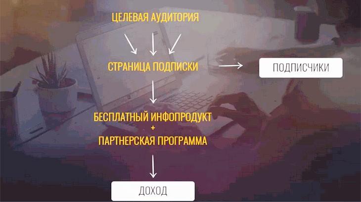 бизнес комплекты
