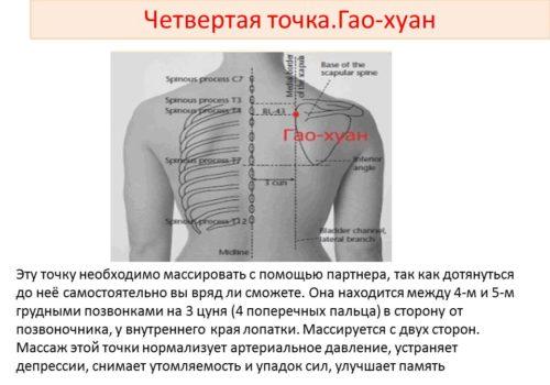 Нарушение артериального давления